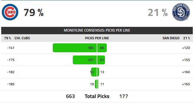 under 18 betting online todays mlb picks